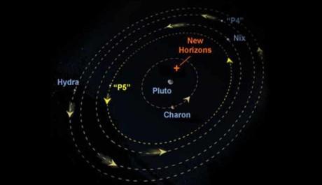 Pluto má teď měsíců pět. Dva čekají na jméno Zdroj: NASA