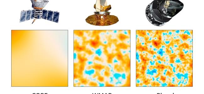 Historie pozorování reliktního kosmického mikrovlnného pozadí. Zdroj: JPL/NASA